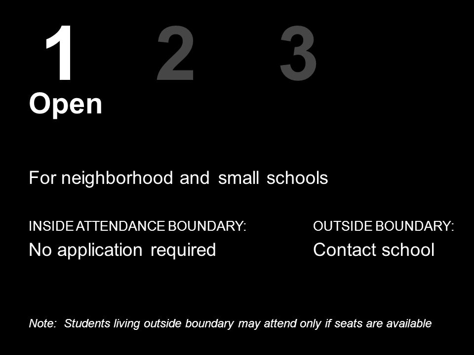 123 Open For neighborhood and small schools INSIDE ATTENDANCE BOUNDARY:OUTSIDE BOUNDARY: No application requiredContact school Note: Students living outside boundary may attend only if seats are available