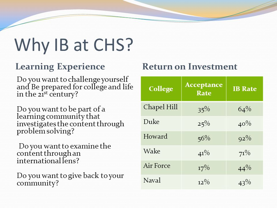 Why IB at CHS? Learning Experience Return on Investment Do you want to challenge yourself and Be prepared for college and life in the 21 st century? D