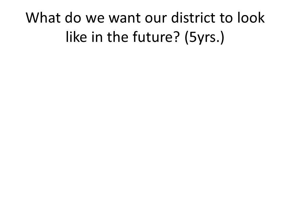 What do we want our district to look like in the future (5yrs.)