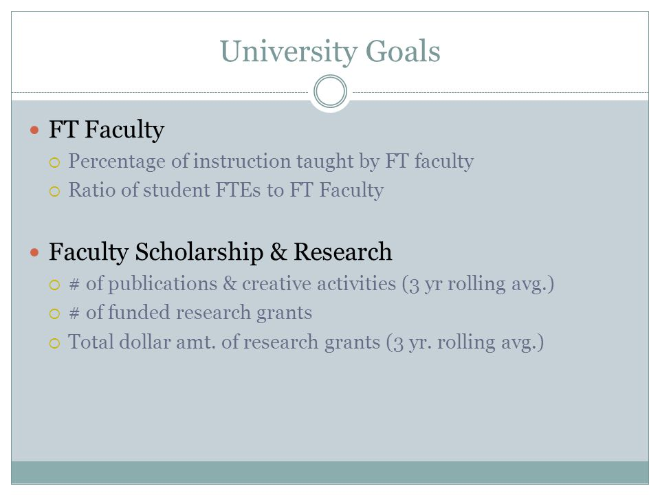 University Goals FT Faculty  Percentage of instruction taught by FT faculty  Ratio of student FTEs to FT Faculty Faculty Scholarship & Research  # of publications & creative activities (3 yr rolling avg.)  # of funded research grants  Total dollar amt.