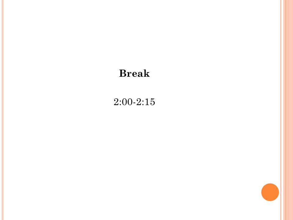 Break 2:00-2:15