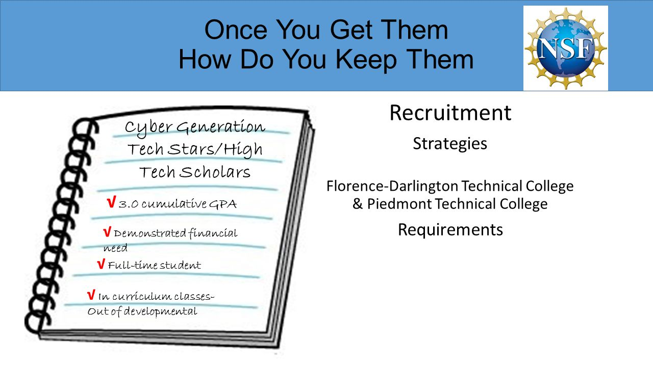 Once You Get Them How Do You Keep Them Recruitment Strategies Florence-Darlington Technical College & Piedmont Technical College Requirements √ 3.0 cu