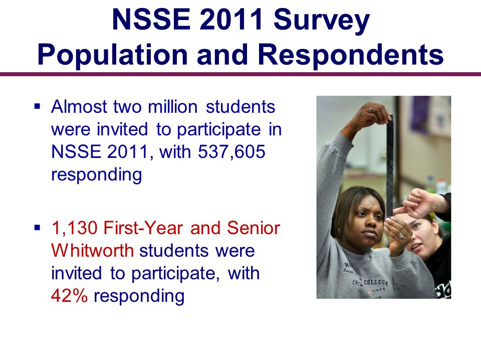 NSSE 2011 Survey Population and Respondents  Almost two million students were invited to participate in NSSE 2011, with 537,605 responding  1,130 First-Year and Senior Whitworth students were invited to participate, with 42% responding