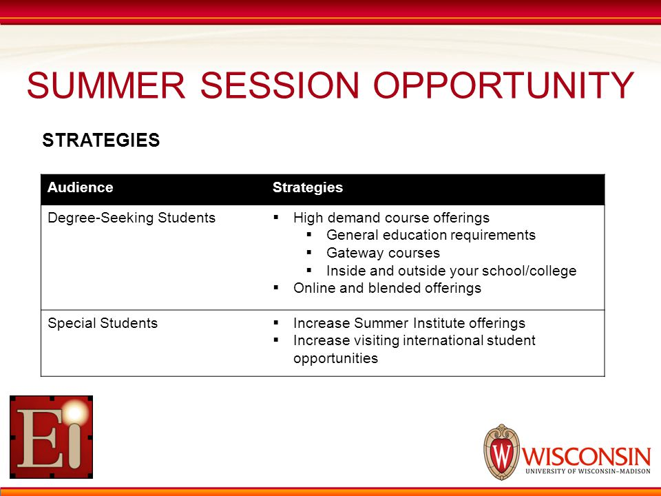 SUMMER SESSION OPPORTUNITY STRATEGIES AudienceStrategies Degree-Seeking Students  High demand course offerings  General education requirements  Gateway courses  Inside and outside your school/college  Online and blended offerings Special Students  Increase Summer Institute offerings  Increase visiting international student opportunities