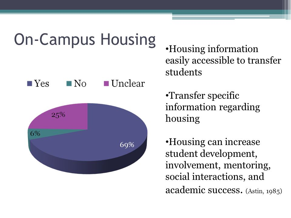 On-Campus Housing Housing information easily accessible to transfer students Transfer specific information regarding housing Housing can increase stud