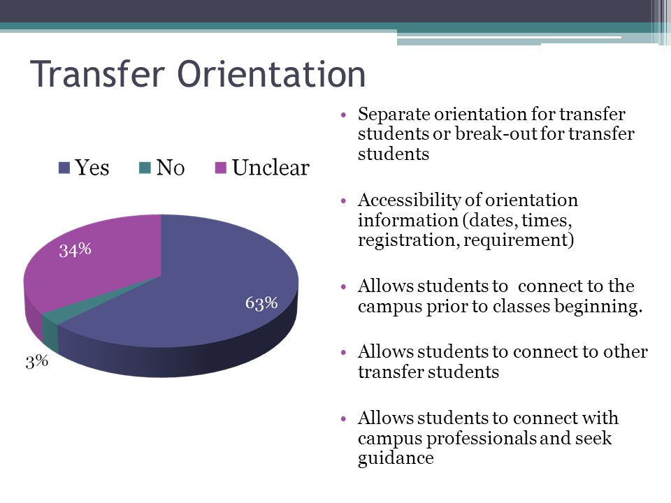 Transfer Orientation Separate orientation for transfer students or break-out for transfer students Accessibility of orientation information (dates, ti