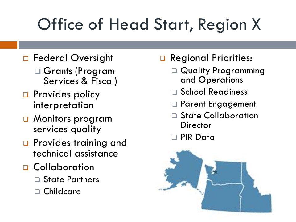 Office of Head Start, Region X  Federal Oversight  Grants (Program Services & Fiscal)  Provides policy interpretation  Monitors program services q