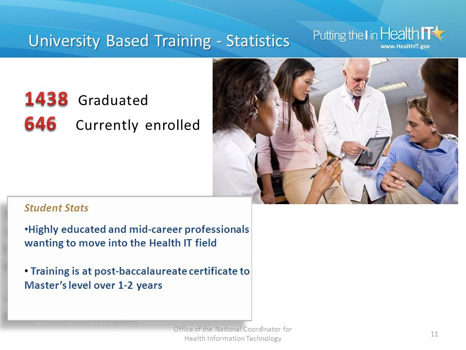 University Based Training - Statistics Student Stats Highly educated and mid-career professionals wanting to move into the Health IT field Training is