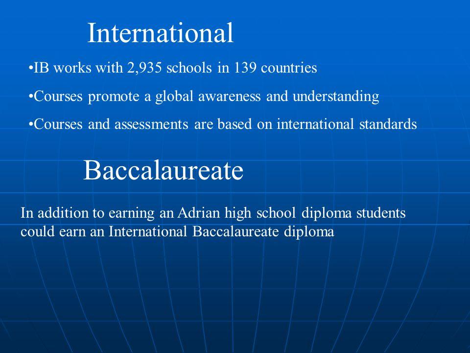 IB Diploma Programme Hexagon