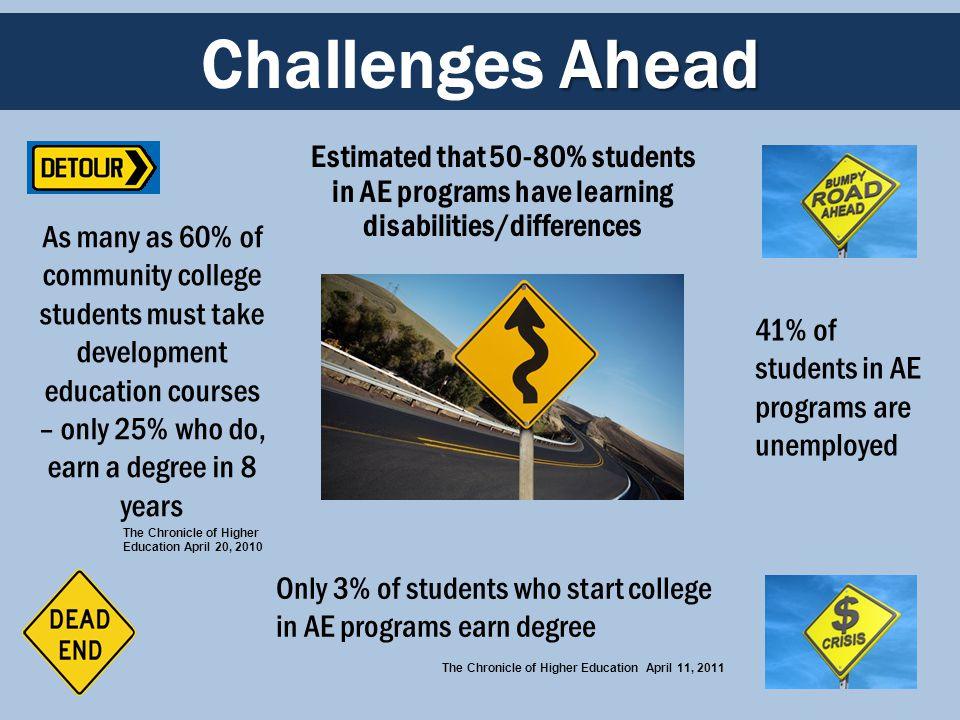 As many as 60% of community college students must take development education courses – only 25% who do, earn a degree in 8 years The Chronicle of Higher Education April 20, 2010 Estimated that 50-80% students in AE programs have learning disabilities/differences Only 3% of students who start college in AE programs earn degree The Chronicle of Higher Education April 11, 2011 41% of students in AE programs are unemployed Ahead Challenges Ahead