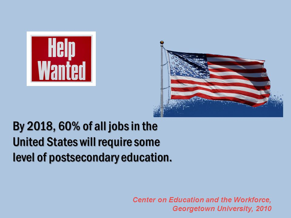 By 2018, 60% of all jobs in the United States will require some level of postsecondary education. Center on Education and the Workforce, Georgetown Un