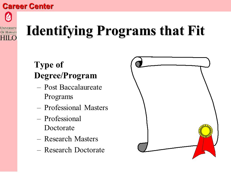 Career Center Identifying Programs that Fit Type of Degree/Program –Post Baccalaureate Programs –Professional Masters –Professional Doctorate –Research Masters –Research Doctorate