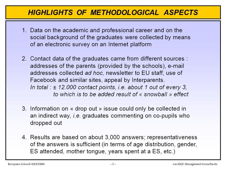European Schools (19/3/2009)van Dijk Management Consultants ACADEMIC CAREER ANALYSIS – 4 – 1.