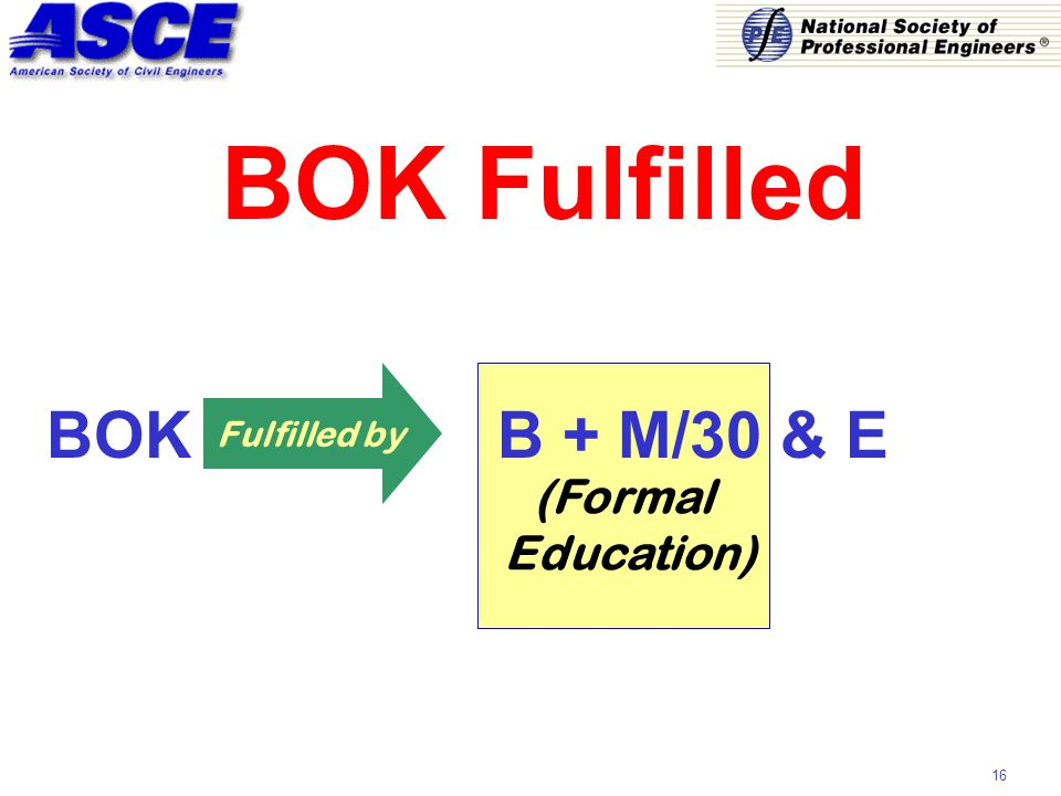 16 (Formal Education) BOK Fulfilled BOK Fulfilled by B + M/30 & E