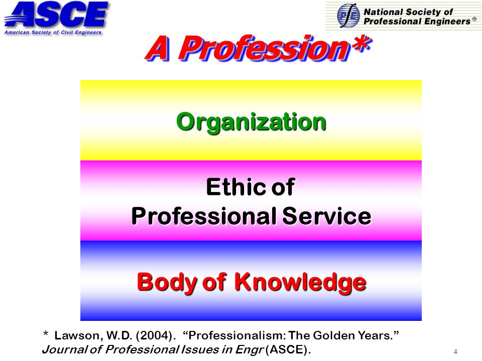 Body of Knowledge Knowledge, skills, and attitudes necessary to become a licensed professional engineer.