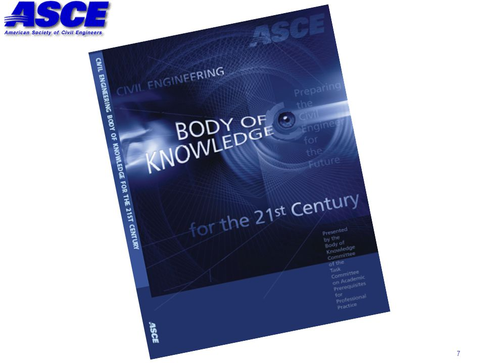 18 Outline 1.CE Body of Knowledge 2.Why Is Change Necessary.