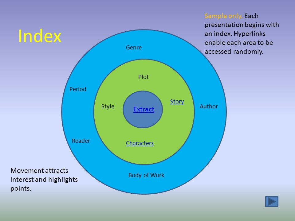 Extract Plot Characters Style Genre Period Author Story Body of Work Reader Index Sample only.
