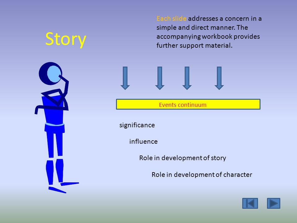 Story Events continuum significance influence Role in development of story Role in development of character Each slide addresses a concern in a simple and direct manner.