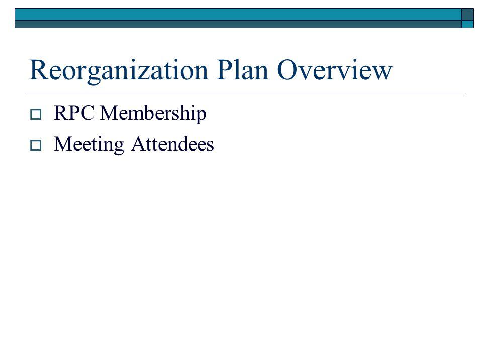 Reorganization Plan Overview  Public Hearings November 13, 2007 November 27, 2007 November 29, 2007 January 9, 2008