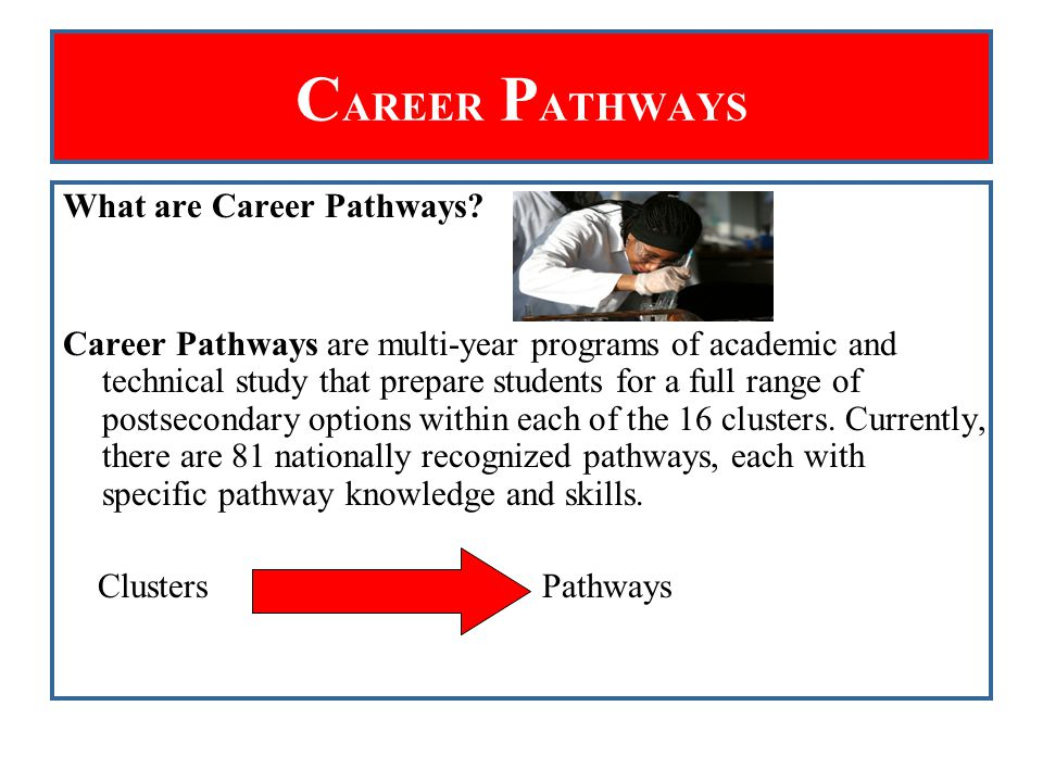 What are Career Pathways? Career Pathways are multi-year programs of academic and technical study that prepare students for a full range of postsecond