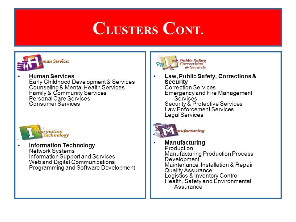 C LUSTERS C ONT. Human Services Early Childhood Development & Services Counseling & Mental Health Services Family & Community Services Personal Care S