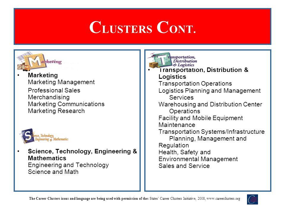 C LUSTERS C ONT. Marketing Marketing Management Professional Sales Merchandising Marketing Communications Marketing Research Science, Technology, Engi