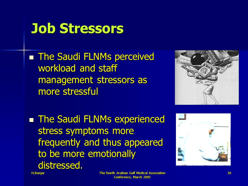 H.BanjarThe fourth Arabian Gulf Medical Association Conference, March 2005 20 Job Stressors The Saudi FLNMs perceived workload and staff management st