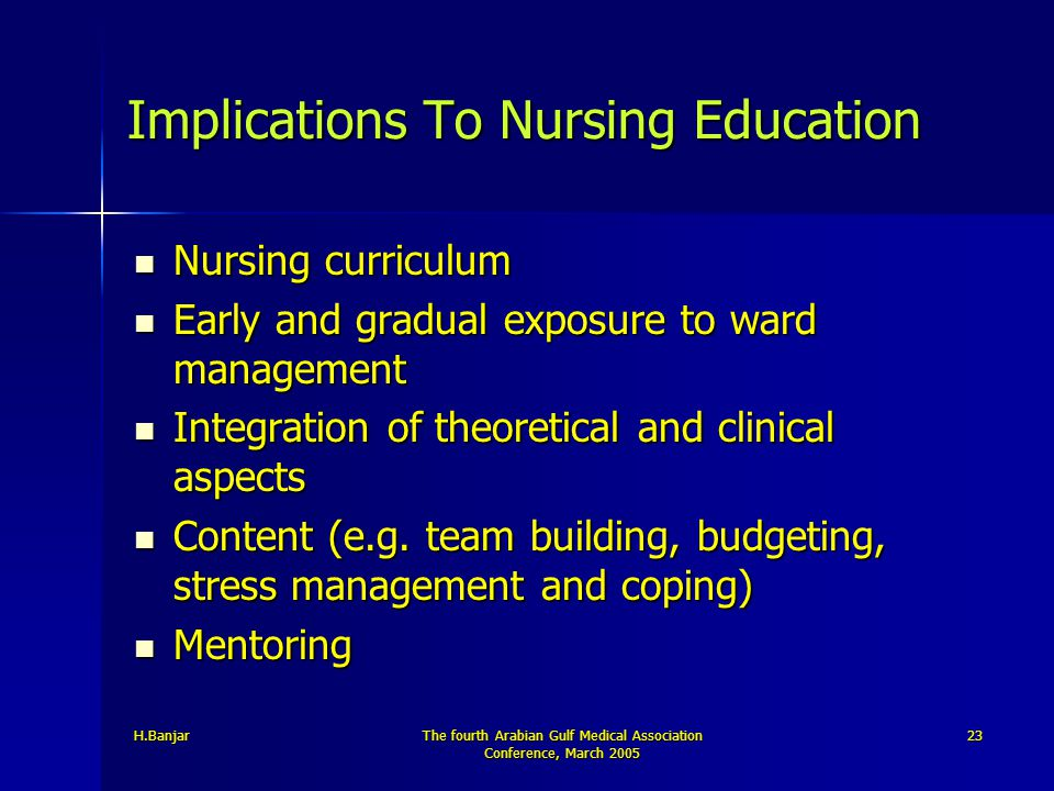 H.BanjarThe fourth Arabian Gulf Medical Association Conference, March 2005 23 Implications To Nursing Education Nursing curriculum Nursing curriculum