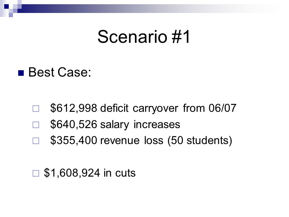 Scenario #1 Best Case:  $612,998 deficit carryover from 06/07  $640,526 salary increases  $355,400 revenue loss (50 students)  $1,608,924 in cuts