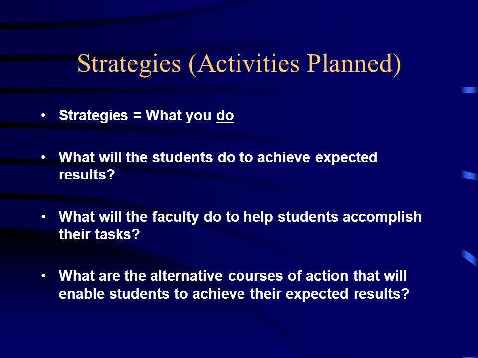 Strategies (Activities Planned) Strategies = What you do What will the students do to achieve expected results.