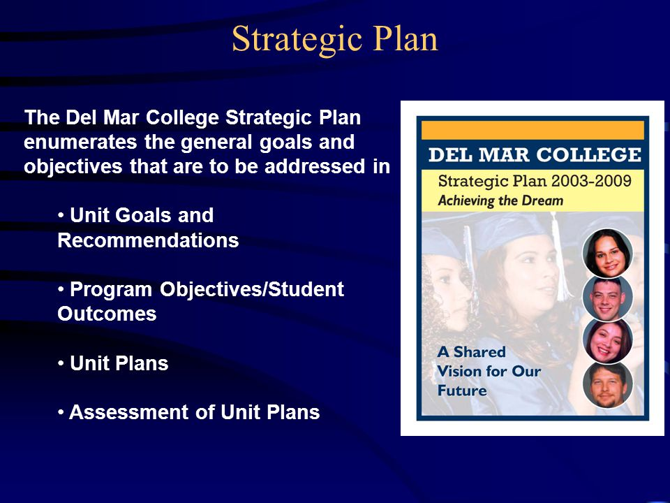 The Del Mar College Strategic Plan enumerates the general goals and objectives that are to be addressed in Unit Goals and Recommendations Program Objectives/Student Outcomes Unit Plans Assessment of Unit Plans Strategic Plan