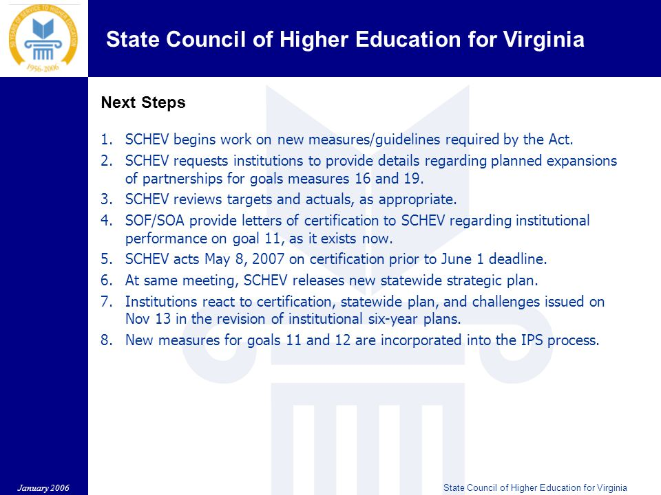 State Council of Higher Education for Virginia January 2006State Council of Higher Education for Virginia Next Steps 1.SCHEV begins work on new measures/guidelines required by the Act.