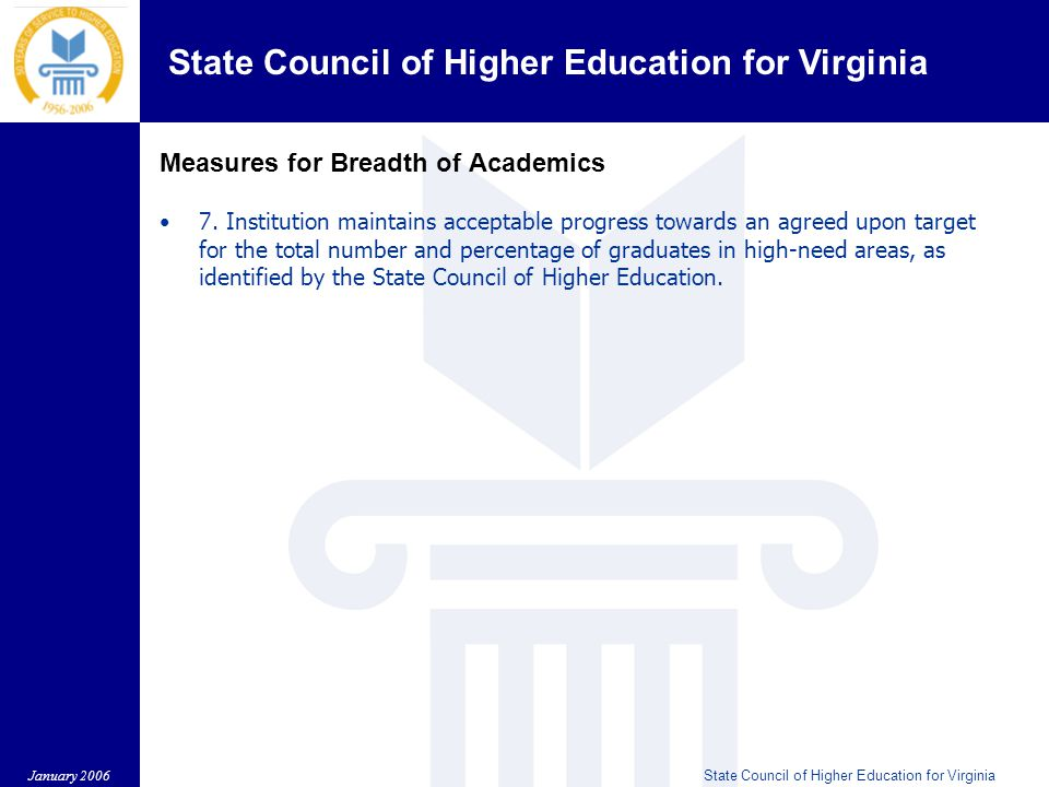 January 2006State Council of Higher Education for Virginia