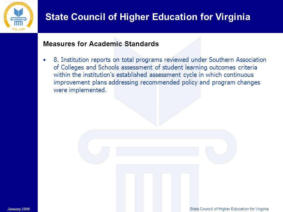 State Council of Higher Education for Virginia January 2006State Council of Higher Education for Virginia Measures for Academic Standards 8.