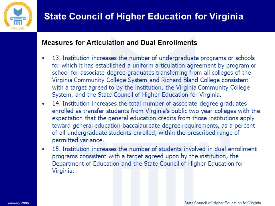 State Council of Higher Education for Virginia January 2006State Council of Higher Education for Virginia Measures for Economic Development 16.
