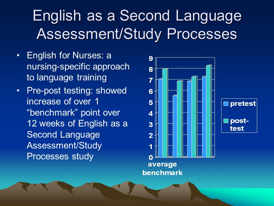 English as a Second Language Assessment/Study Processes English for Nurses: a nursing-specific approach to language training Pre-post testing: showed increase of over 1 benchmark point over 12 weeks of English as a Second Language Assessment/Study Processes study
