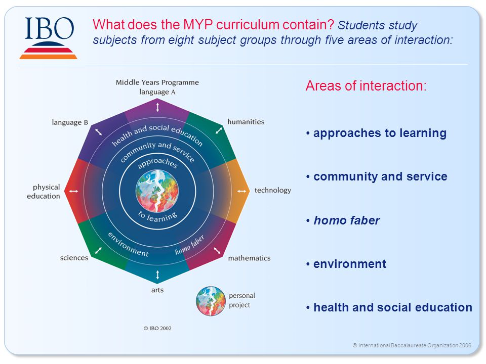 © International Baccalaureate Organization 2006 What does the MYP curriculum contain.