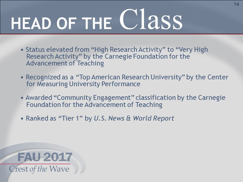 "14 Status elevated from ""High Research Activity"" to ""Very High Research Activity"" by the Carnegie Foundation for the Advancement of Teaching Recognize"