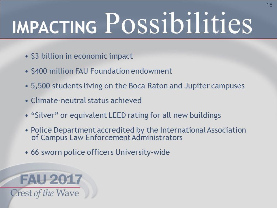 16 $3 billion in economic impact $400 million FAU Foundation endowment 5,500 students living on the Boca Raton and Jupiter campuses Climate-neutral status achieved Silver or equivalent LEED rating for all new buildings Police Department accredited by the International Association of Campus Law Enforcement Administrators 66 sworn police officers University-wide Possibilities IMPACTING