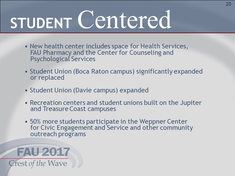 20 New health center includes space for Health Services, FAU Pharmacy and the Center for Counseling and Psychological Services Student Union (Boca Raton campus) significantly expanded or replaced Student Union (Davie campus) expanded Recreation centers and student unions built on the Jupiter and Treasure Coast campuses 50% more students participate in the Weppner Center for Civic Engagement and Service and other community outreach programs Centered STUDENT