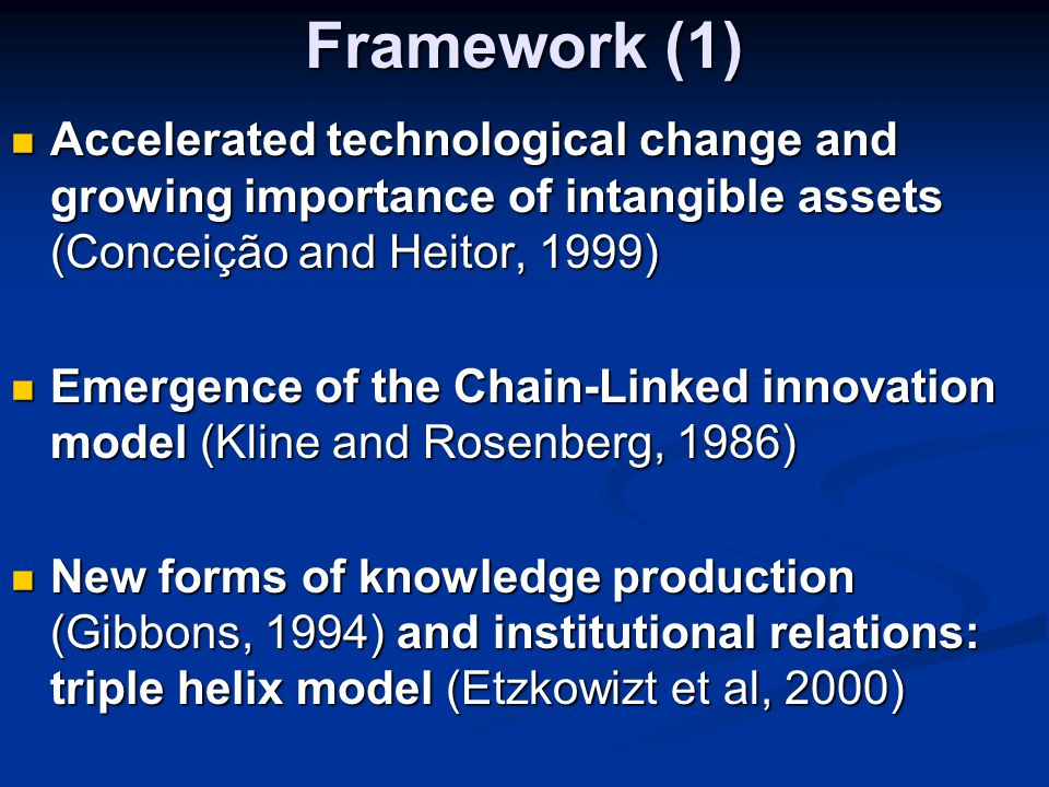 Framework (1) Accelerated technological change and growing importance of intangible assets (Conceição and Heitor, 1999) Accelerated technological change and growing importance of intangible assets (Conceição and Heitor, 1999) Emergence of the Chain-Linked innovation model (Kline and Rosenberg, 1986) Emergence of the Chain-Linked innovation model (Kline and Rosenberg, 1986) New forms of knowledge production (Gibbons, 1994) and institutional relations: triple helix model (Etzkowizt et al, 2000) New forms of knowledge production (Gibbons, 1994) and institutional relations: triple helix model (Etzkowizt et al, 2000)