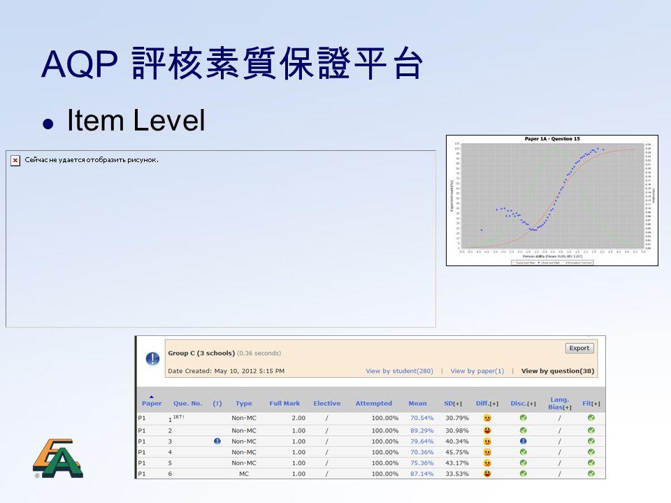 Item Level AQP 評核素質保證平台