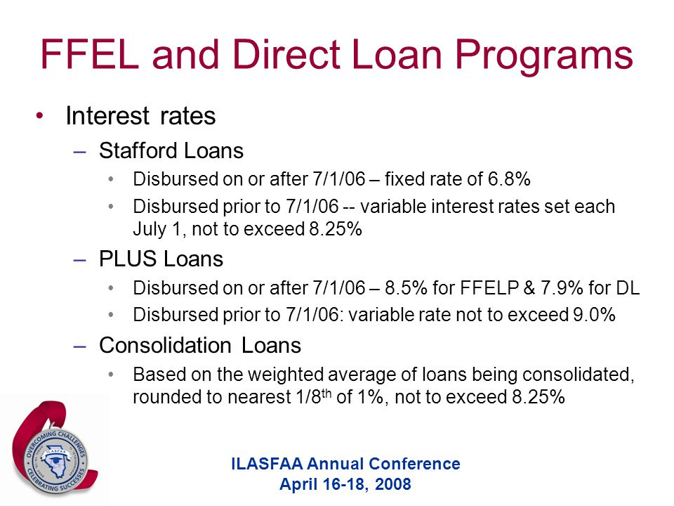ILASFAA Annual Conference April 16-18, 2008 FFEL and Direct Loan Programs Interest rates –Stafford Loans Disbursed on or after 7/1/06 – fixed rate of