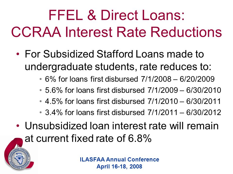 ILASFAA Annual Conference April 16-18, 2008 FFEL & Direct Loans: CCRAA Interest Rate Reductions For Subsidized Stafford Loans made to undergraduate students, rate reduces to: 6% for loans first disbursed 7/1/2008 – 6/20/2009 5.6% for loans first disbursed 7/1/2009 – 6/30/2010 4.5% for loans first disbursed 7/1/2010 – 6/30/2011 3.4% for loans first disbursed 7/1/2011 – 6/30/2012 Unsubsidized loan interest rate will remain at current fixed rate of 6.8%