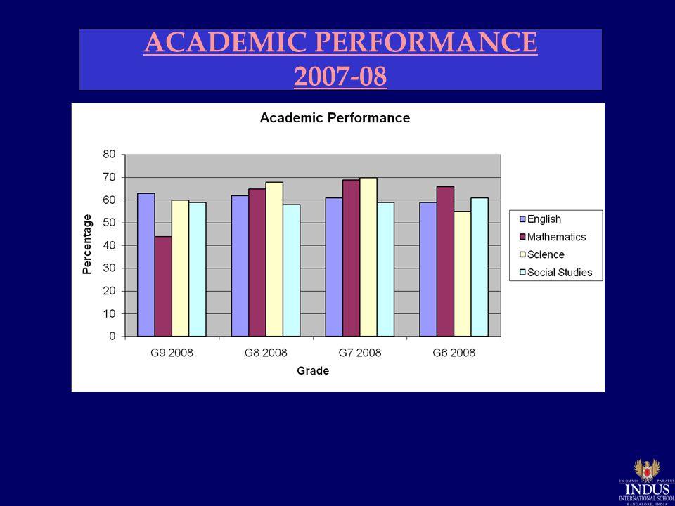 vhmhj ACADEMIC PERFORMANCE 2007-08