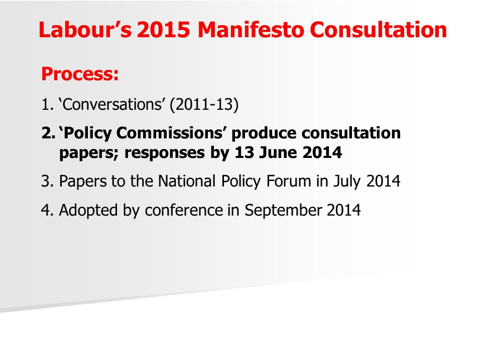 Labour's 2015 Manifesto Consultation Process: 1.'Conversations' (2011-13) 2.'Policy Commissions' produce consultation papers; responses by 13 June 201