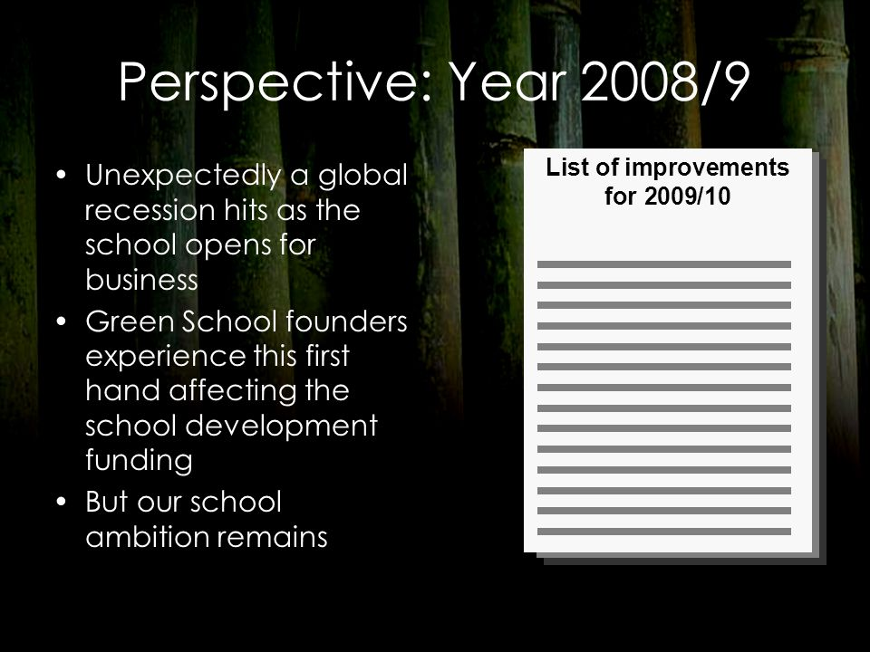 Perspective: Year 2008/9 Unexpectedly a global recession hits as the school opens for business Green School founders experience this first hand affect