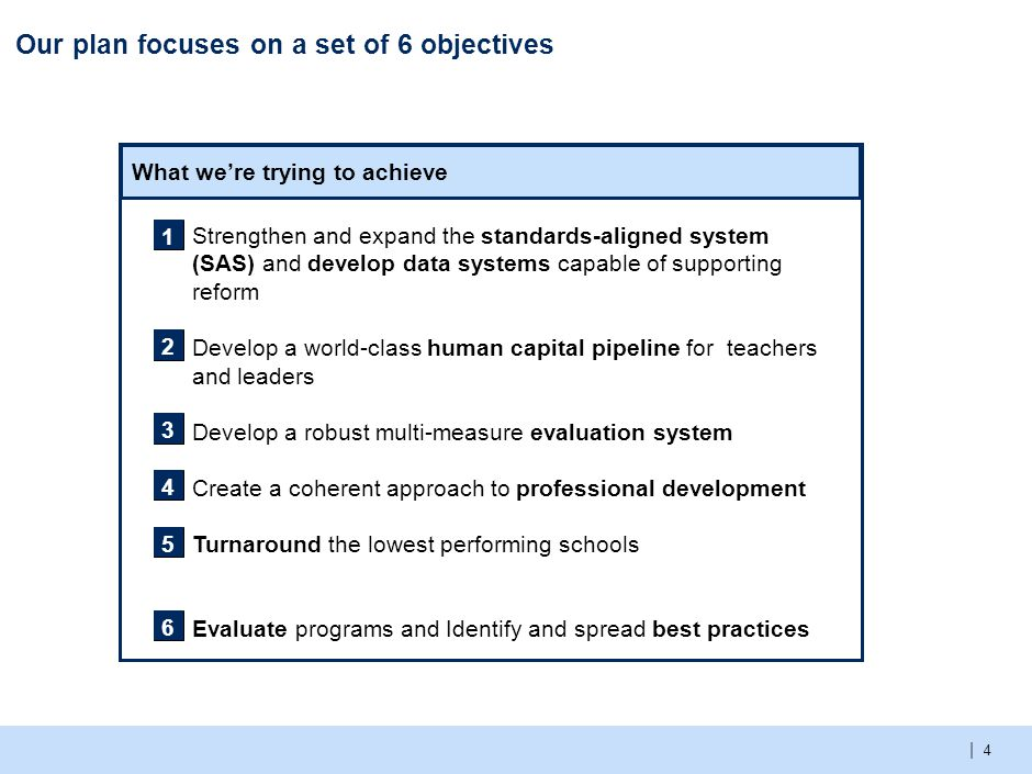 | 4 Our plan focuses on a set of 6 objectives What we're trying to achieve ▪ Strengthen and expand the standards-aligned system (SAS) and develop data systems capable of supporting reform ▪ Develop a world-class human capital pipeline for teachers and leaders ▪ Develop a robust multi-measure evaluation system ▪ Create a coherent approach to professional development ▪ Turnaround the lowest performing schools ▪ Evaluate programs and Identify and spread best practices 1 2 3 4 5 6