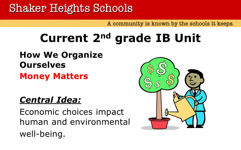 Current 2 nd grade IB Unit How We Organize Ourselves Money Matters Central Idea: Economic choices impact human and environmental well-being.