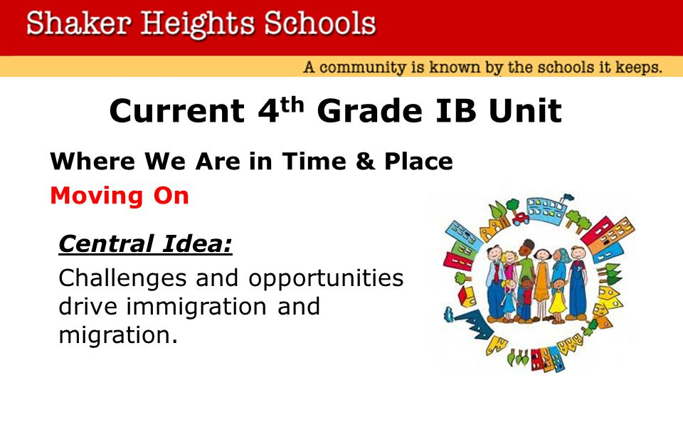 Current 4 th Grade IB Unit Where We Are in Time & Place Moving On Central Idea: Challenges and opportunities drive immigration and migration.